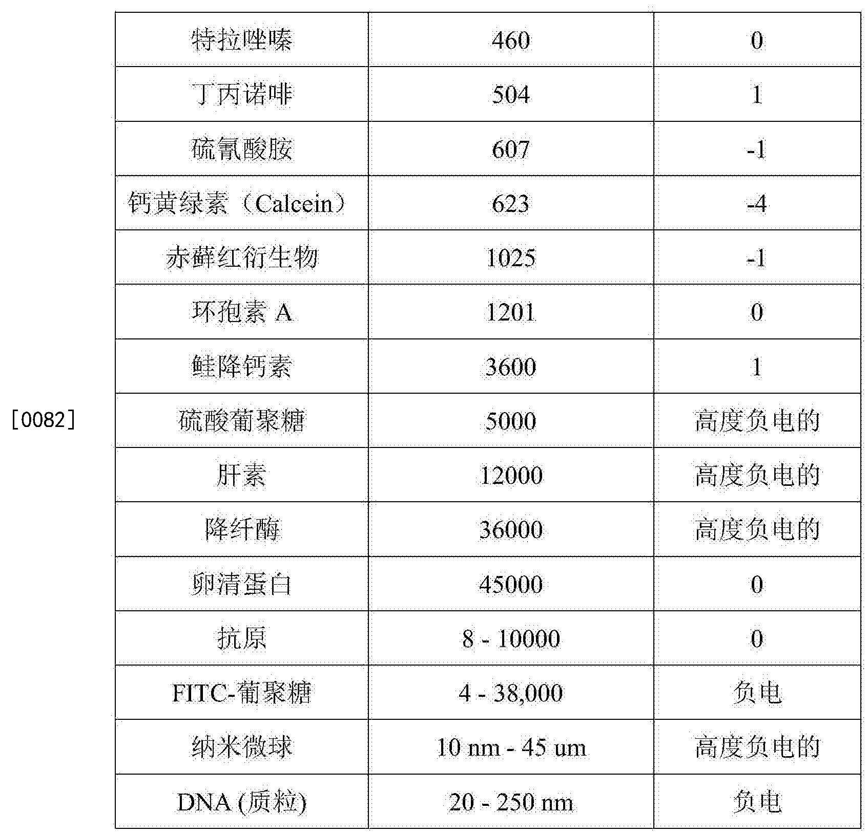 Figure CN105658200AD00141