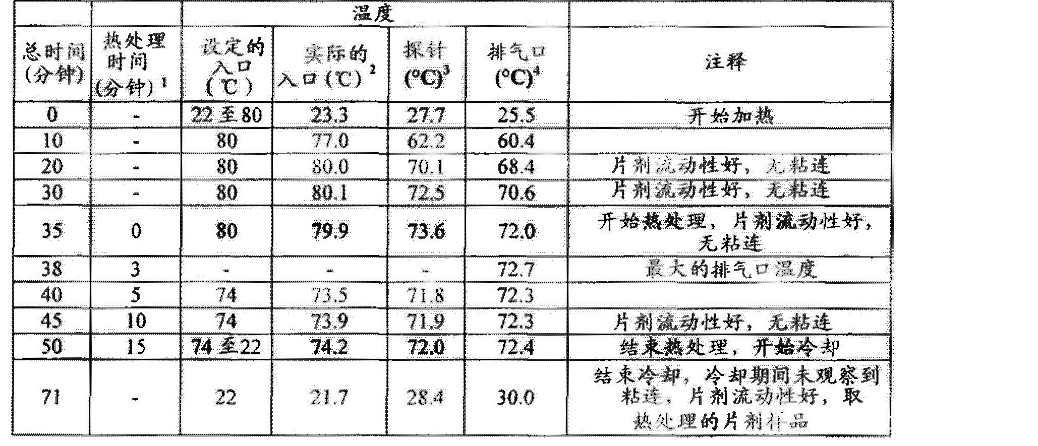 Figure CN102688241AD01062