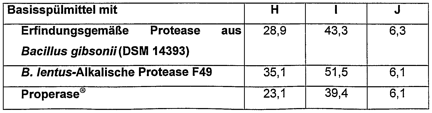 Figure imgf000092_0002