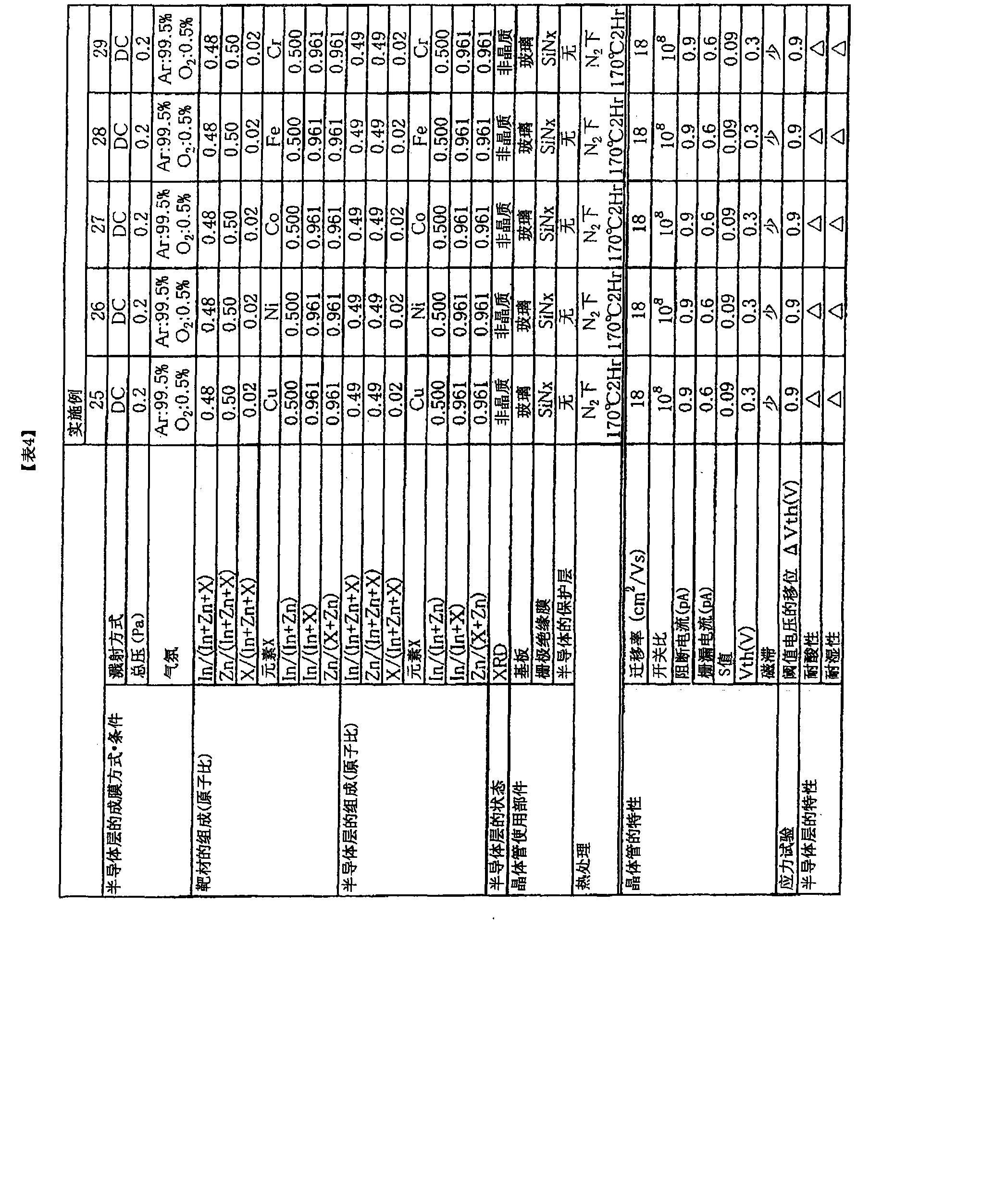 Figure CN101911303BD00231