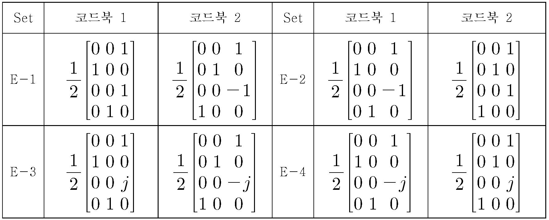 Figure 112010009825391-pat00041