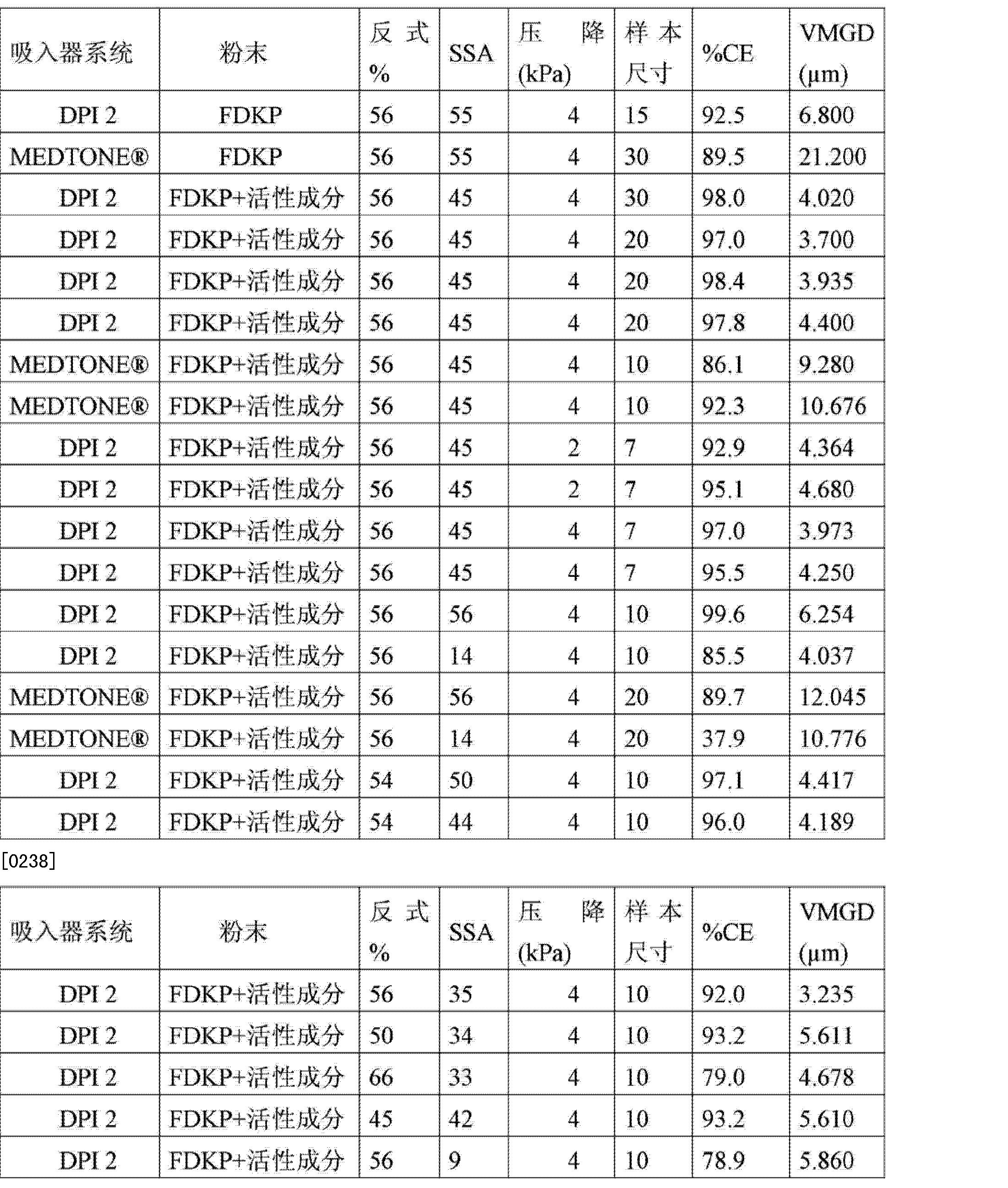 Figure CN102985125AD00391