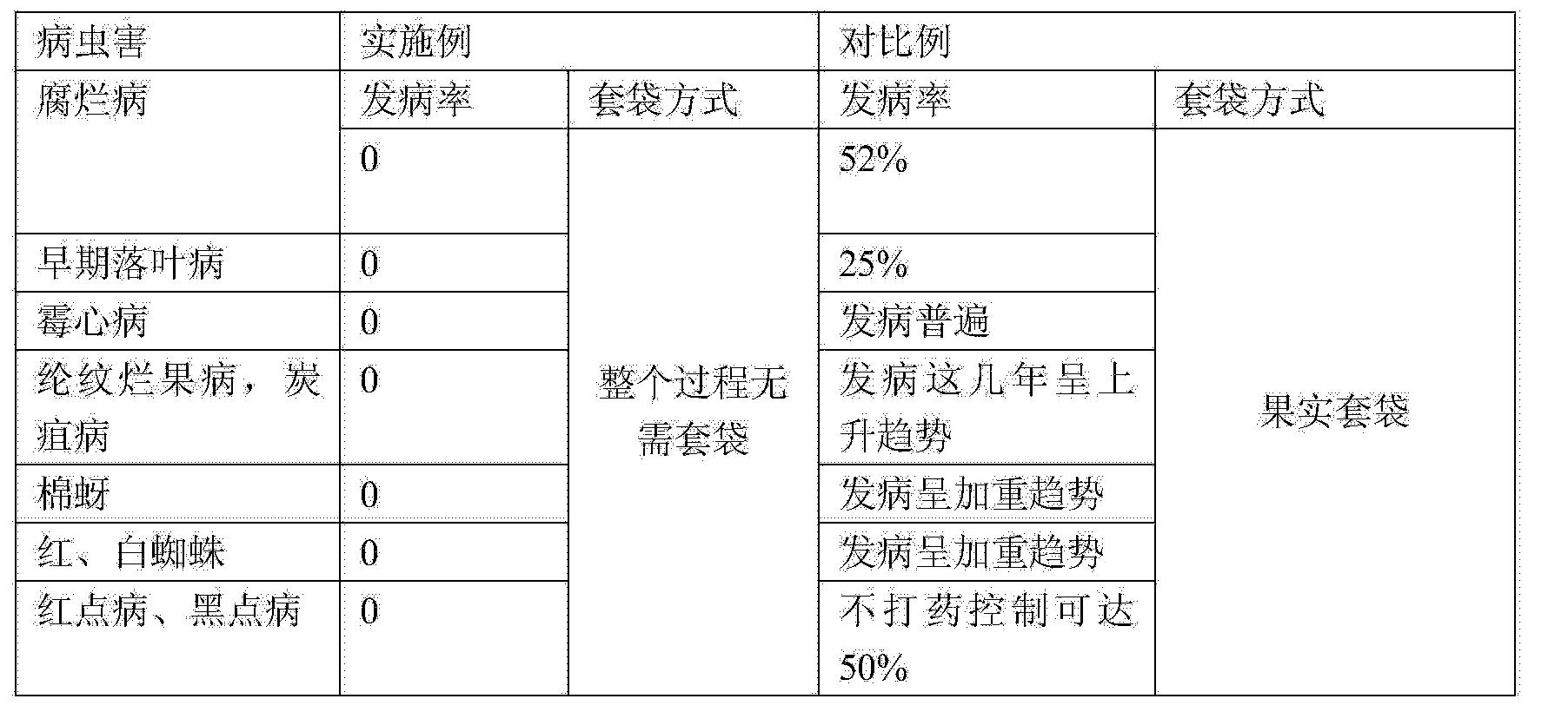Figure CN103975818AD00101