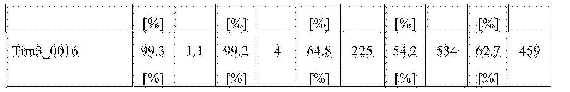 Figure CN107001475AD00711