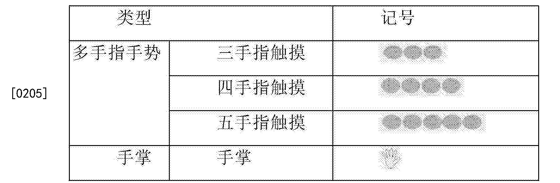 Figure CN103729108BD00192