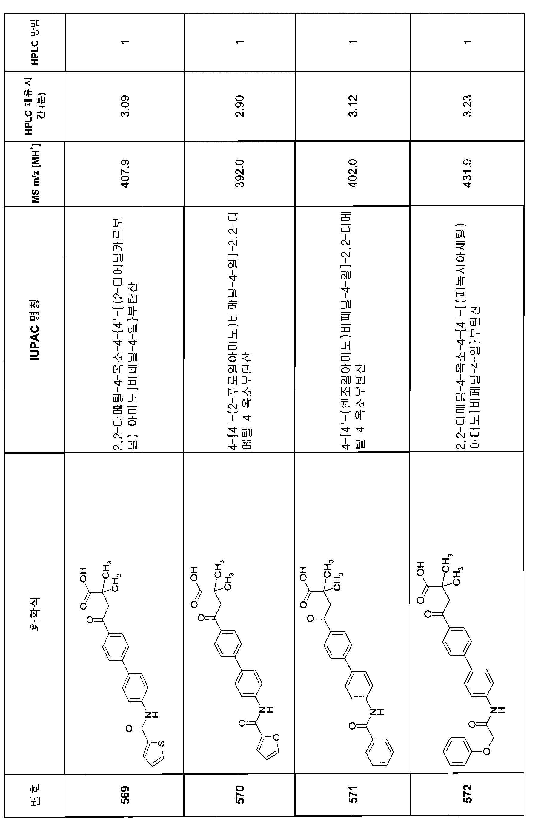 Figure 112007082249387-PCT00327