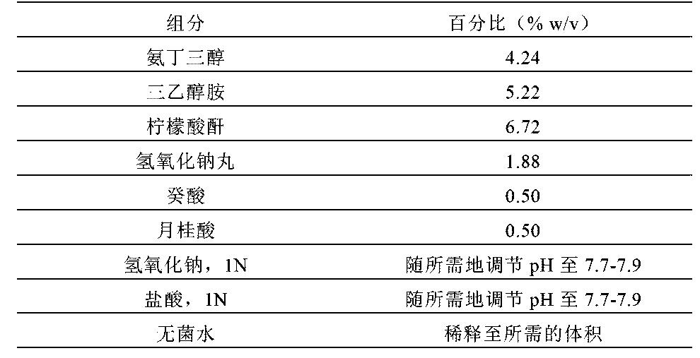 Figure CN103223160BD00752