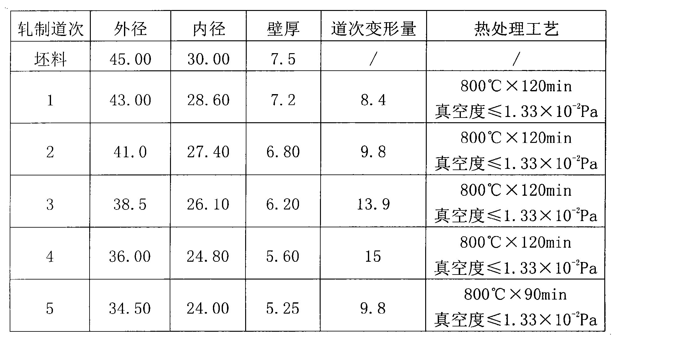 Figure CN102371288AD00061