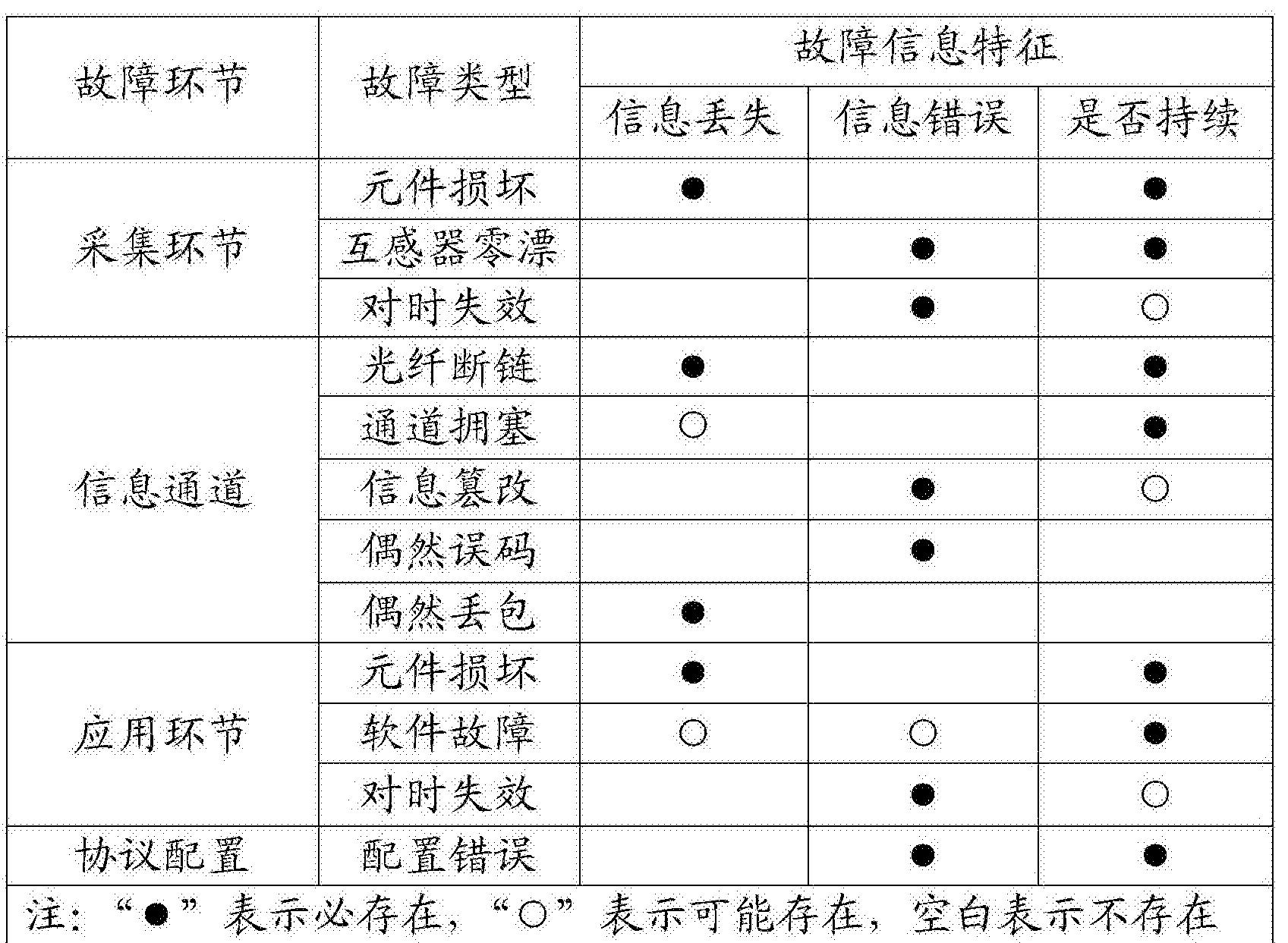 Figure CN108988496AD00071