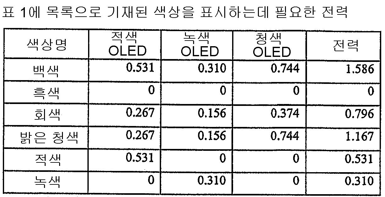 Figure 112005031628155-pct00012