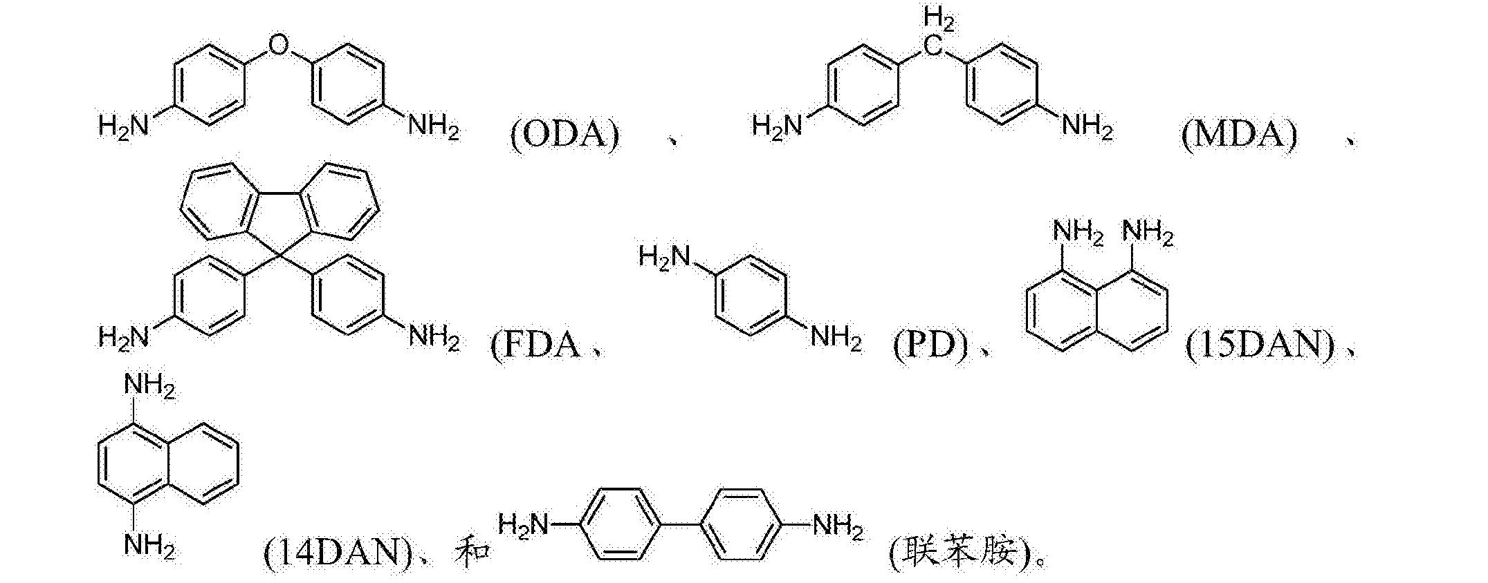 Figure CN105636998BD00152