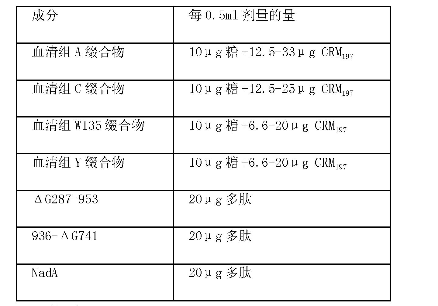 Figure CN102302776BD00301