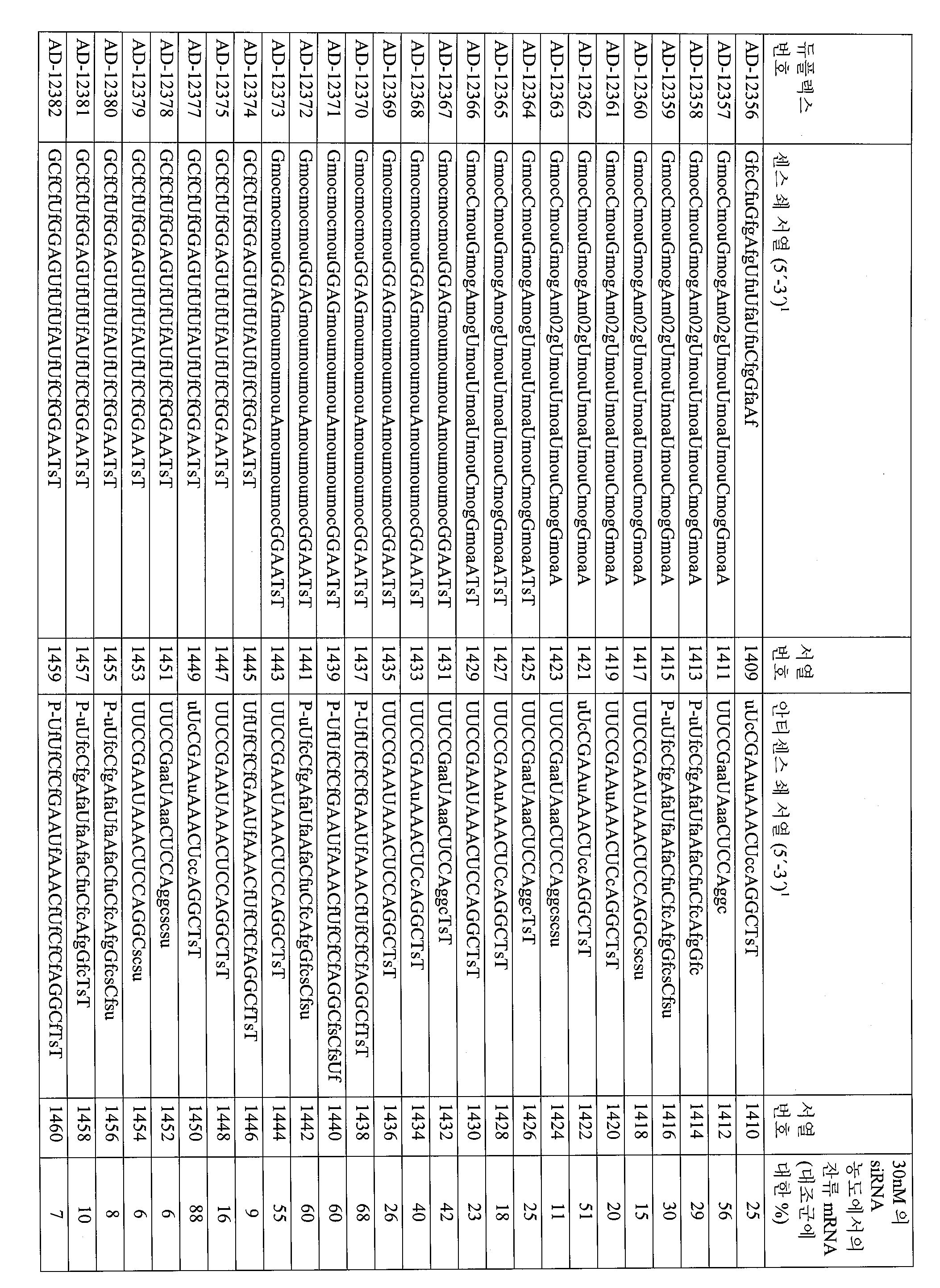 Figure 112008085095997-pct00046