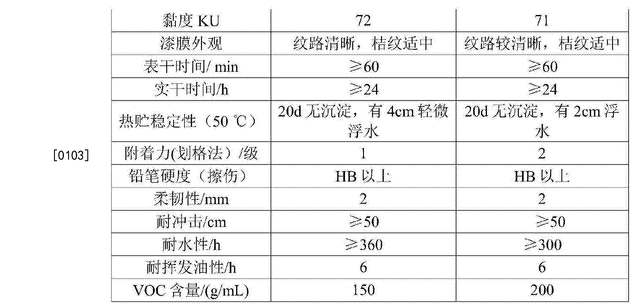 Figure CN107365549AD00131