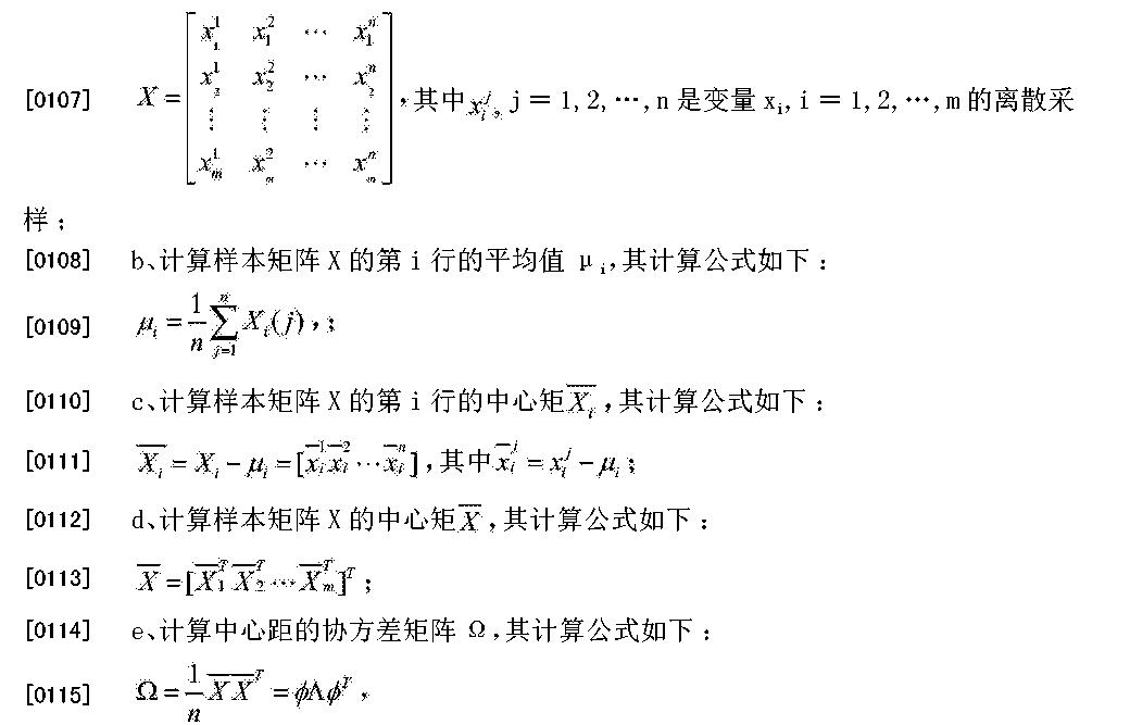 Figure CN105069746AD00121