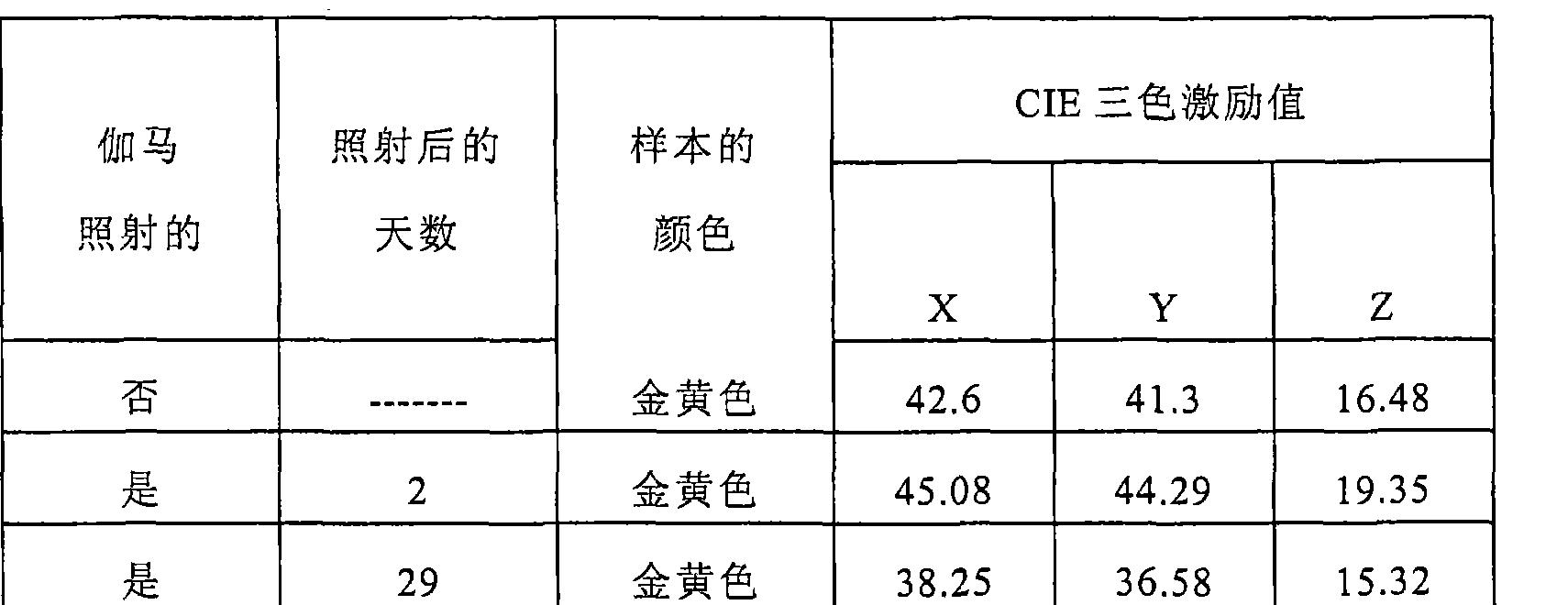 Figure CN101370528BD00182