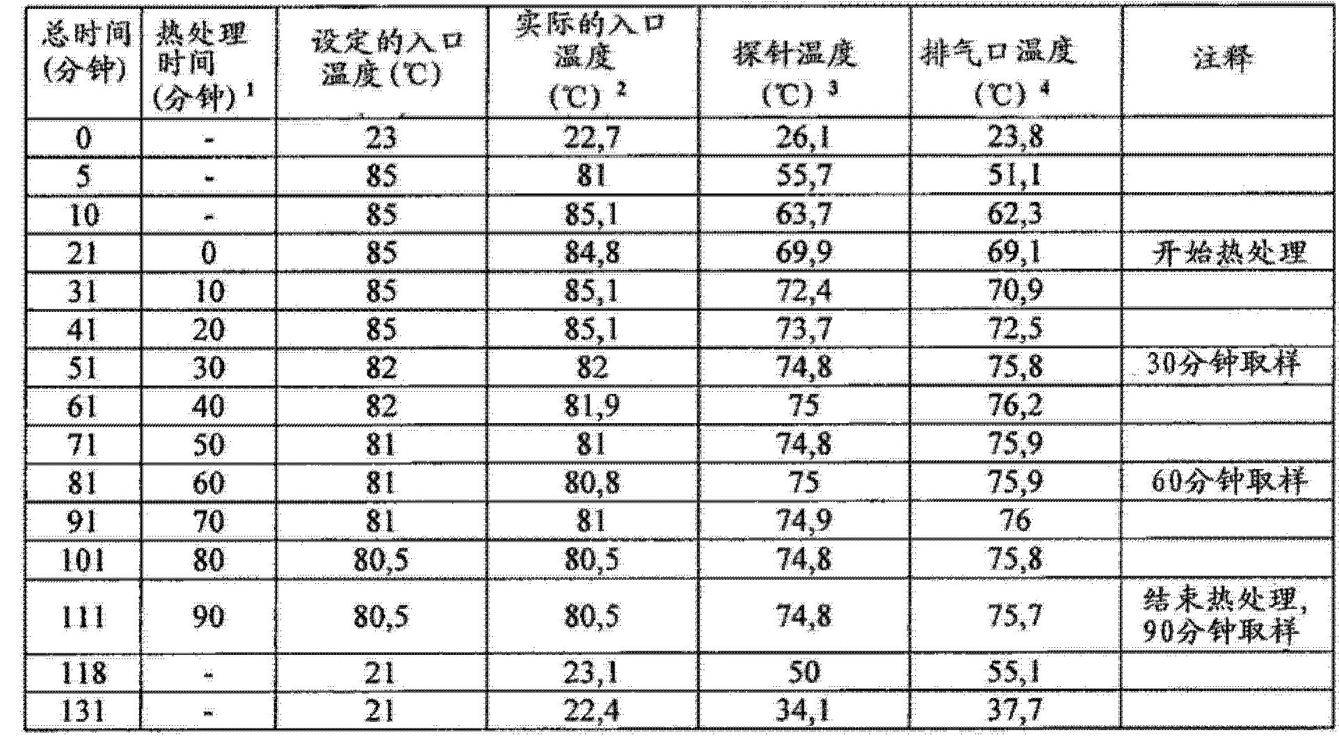 Figure CN102743355BD00971