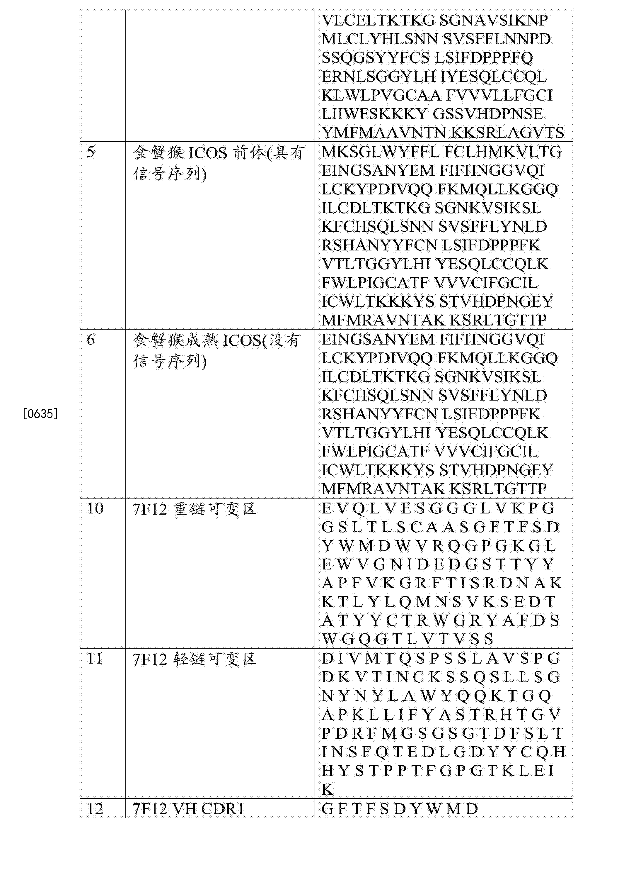 Figure CN107530428AD00891