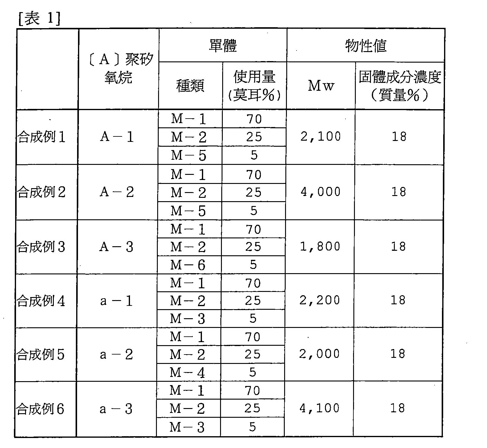 Figure TWI614582BD00008
