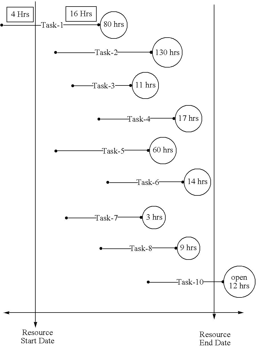 Figure US20050033619A1-20050210-C00004