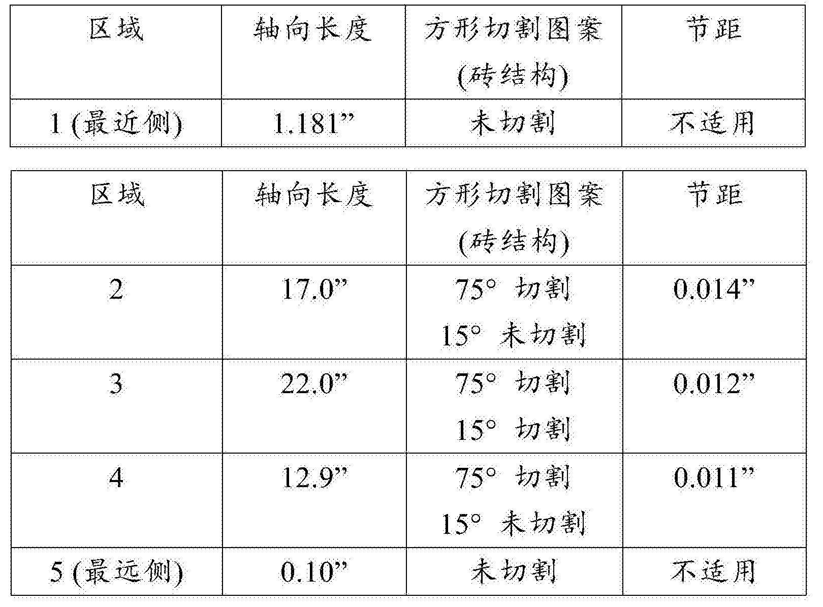 Figure CN103957825BD00261