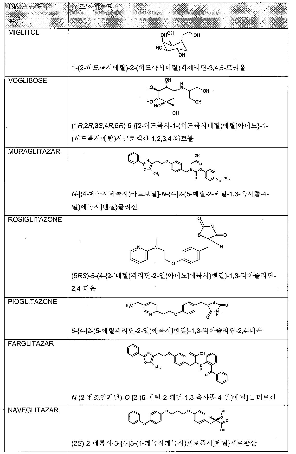 Figure 112009018277637-PCT00004