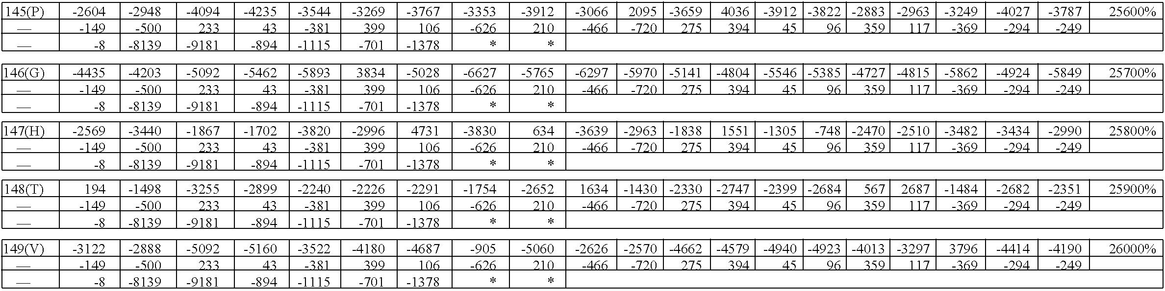 Figure US08945899-20150203-C00026