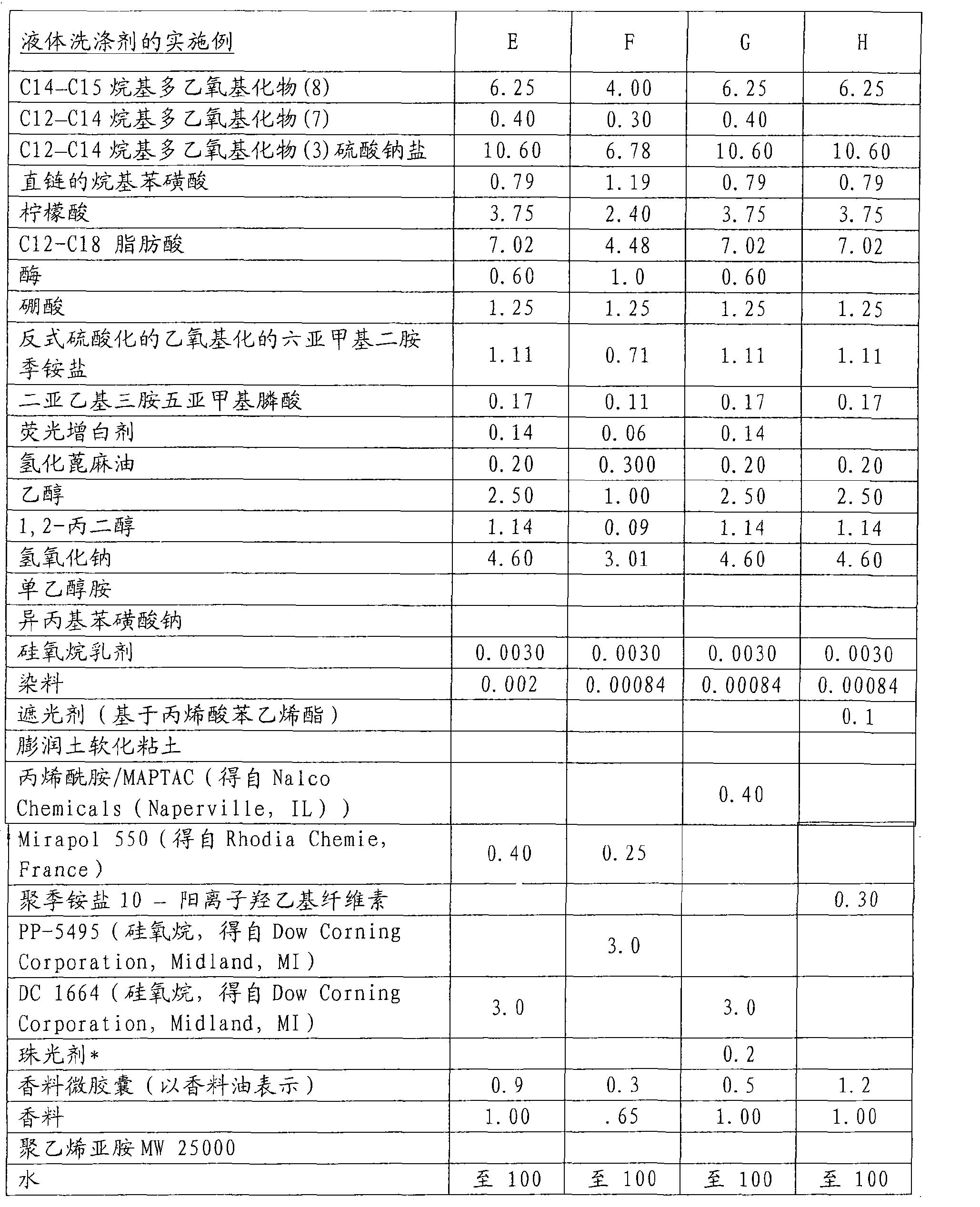 Figure CN101715338BD00331