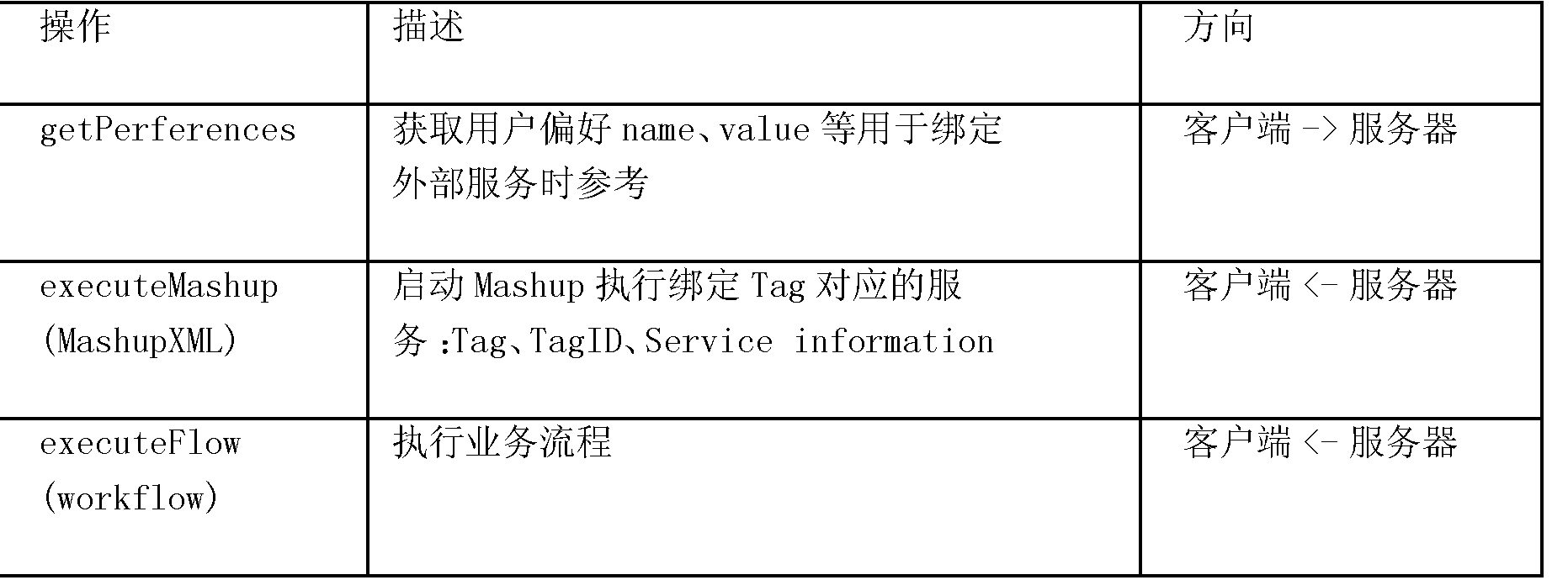 Figure CN102098211AD00152