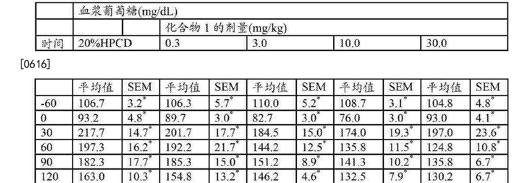 Figure CN103221410BD00741