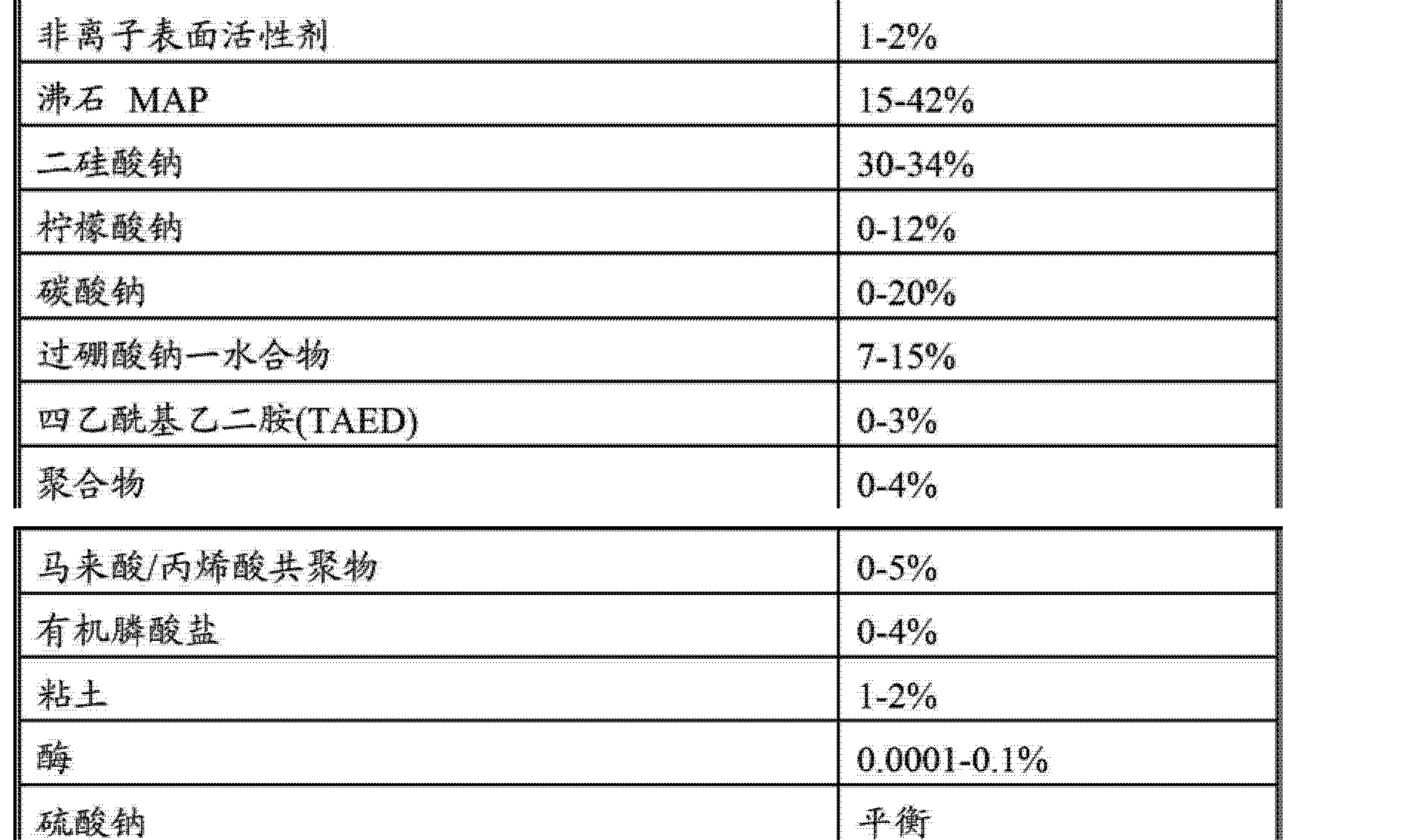 Figure CN102994486AD00302