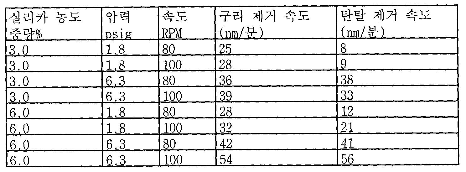 Figure 112006006325163-PCT00012