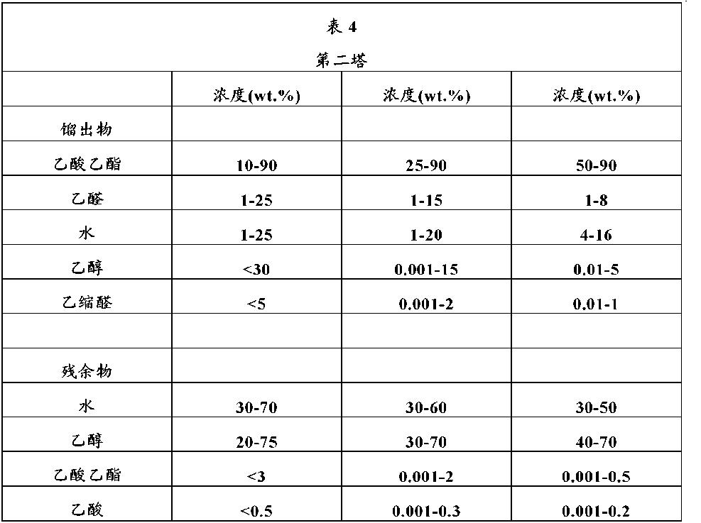 Figure CN102307657BD00171