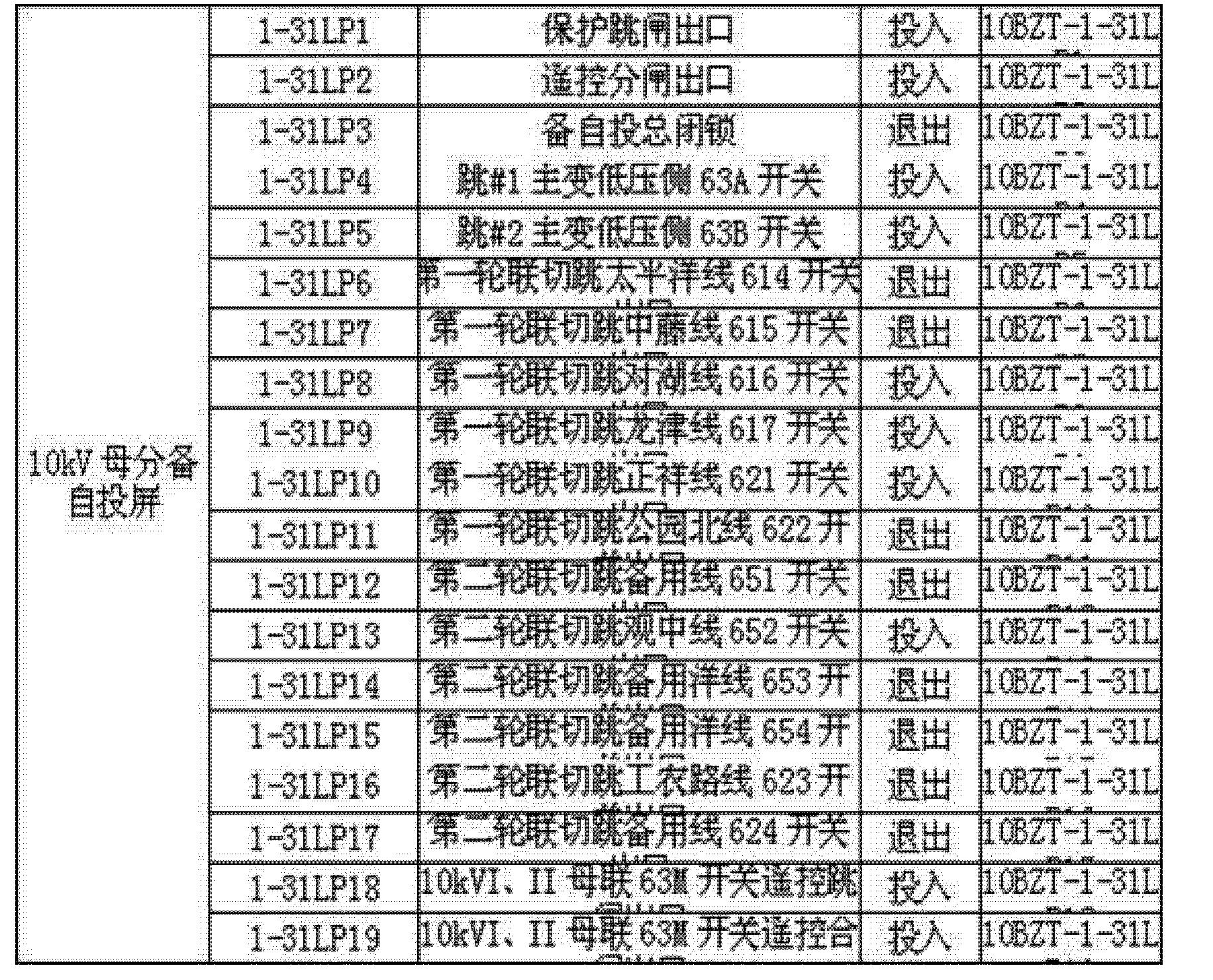 Figure CN102591223BD00101