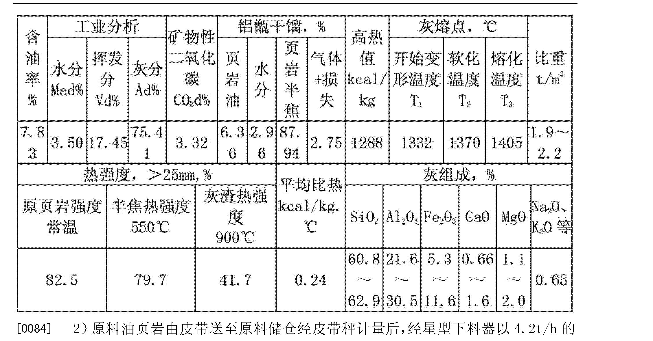 Figure CN103160301BD00111