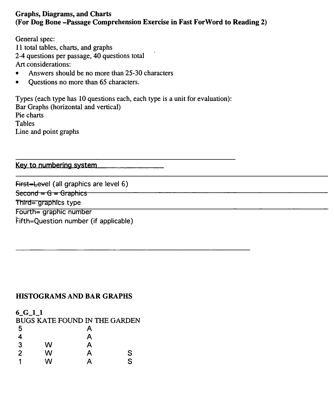 Figure US20050153263A1-20050714-P00261