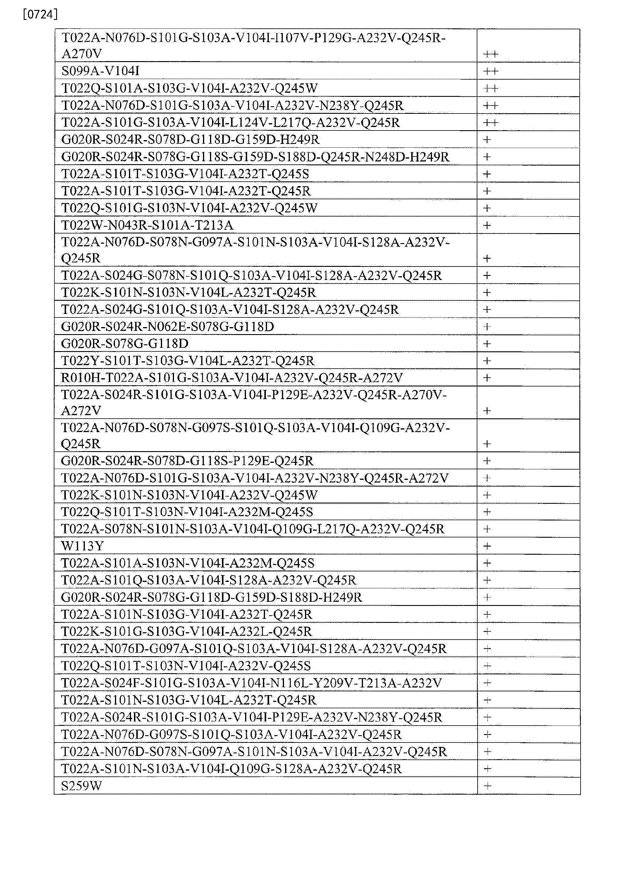 Figure CN103764823BD03241