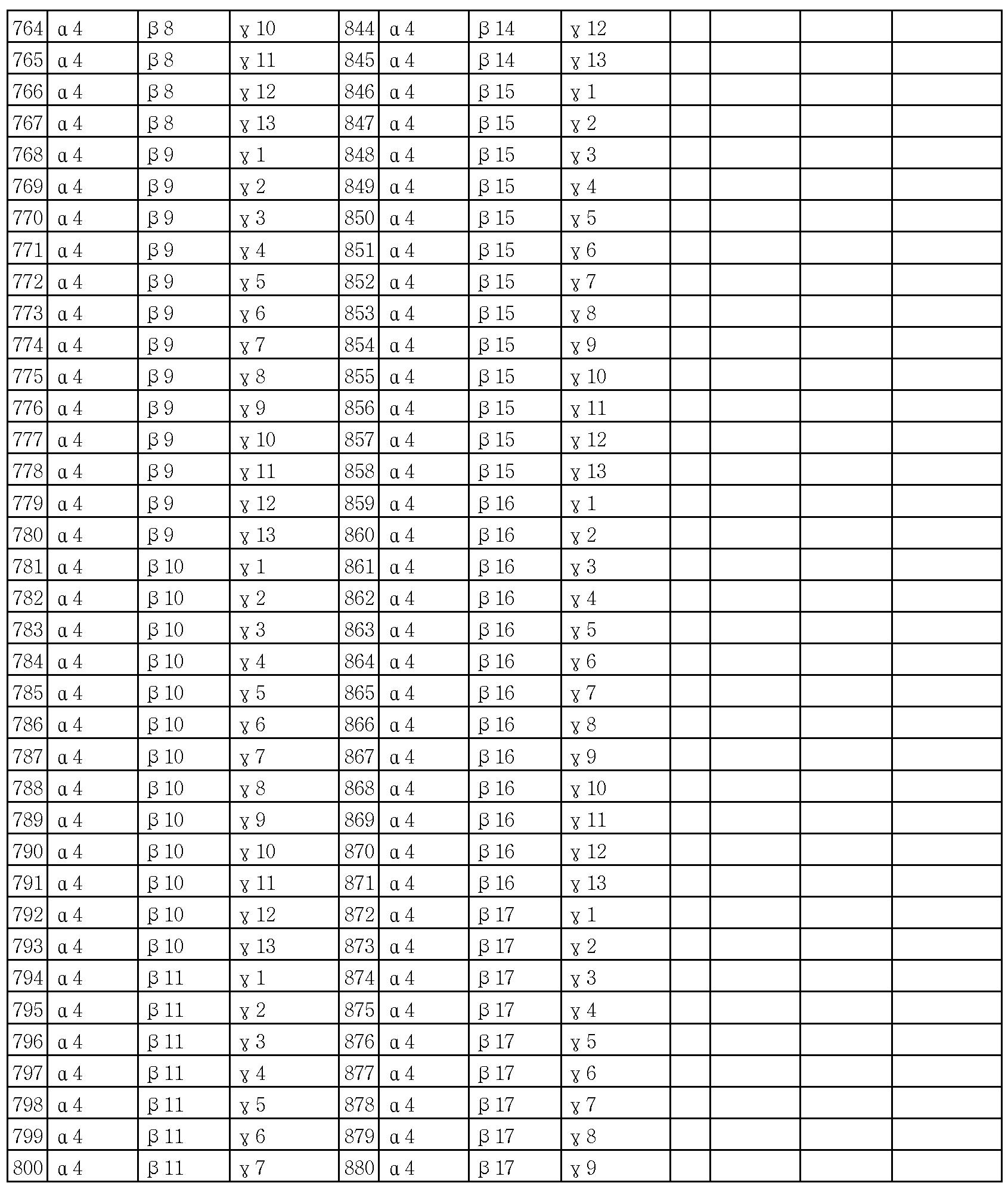 Figure 112015097461849-pct00016