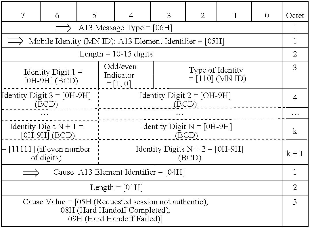 Figure US07512110-20090331-C00004