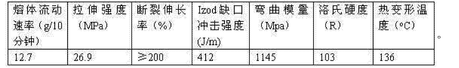 Figure CN102070838AD00041