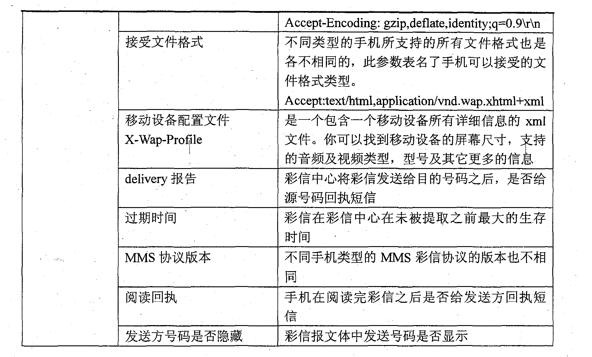 Figure CN101888658BD00121