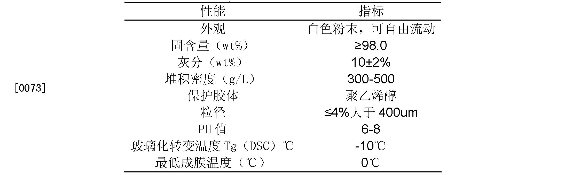 Figure CN102584118BD00085