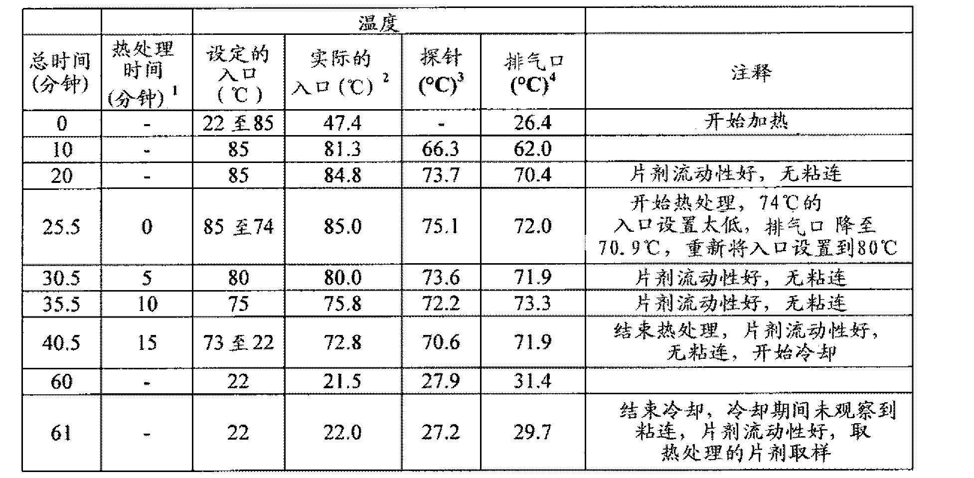 Figure CN102743355BD01191