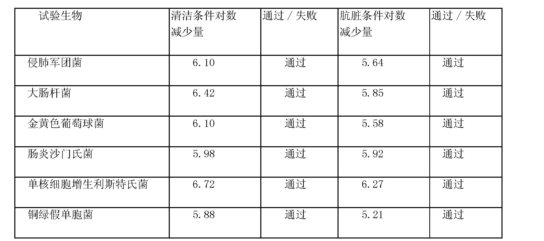 Figure CN1961666BD00272