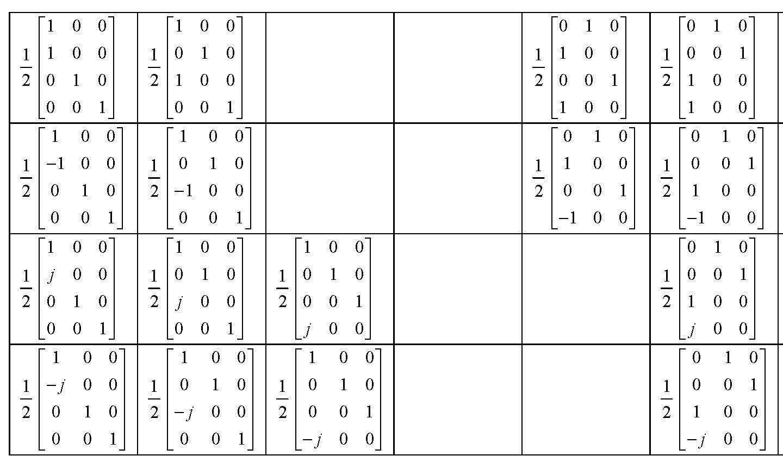 Figure 112010009825391-pat00967