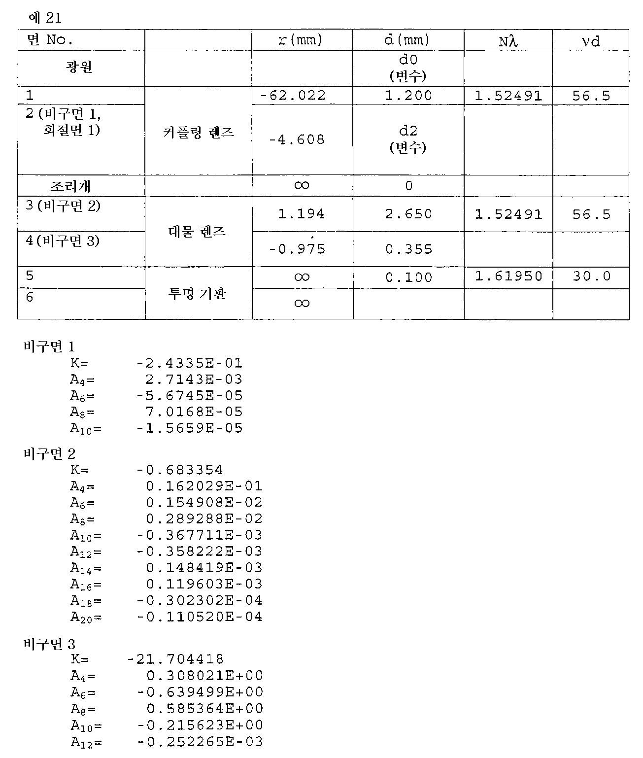Figure 112008069872970-pat00065