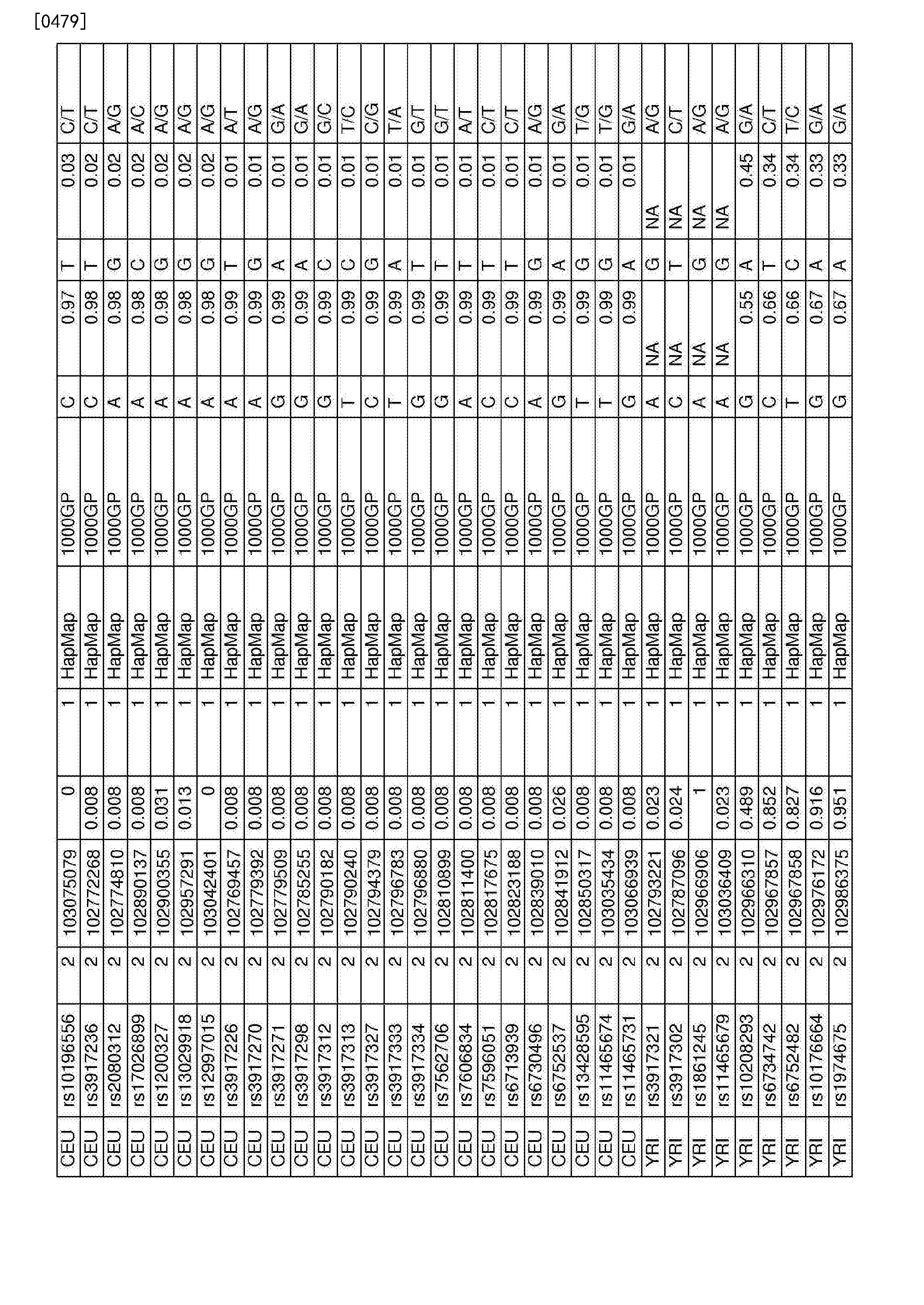 Figure CN107109494AD01501