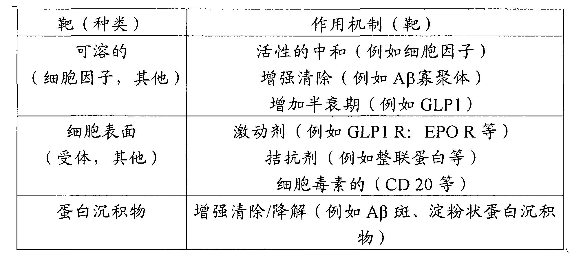Figure CN102076355BD00761