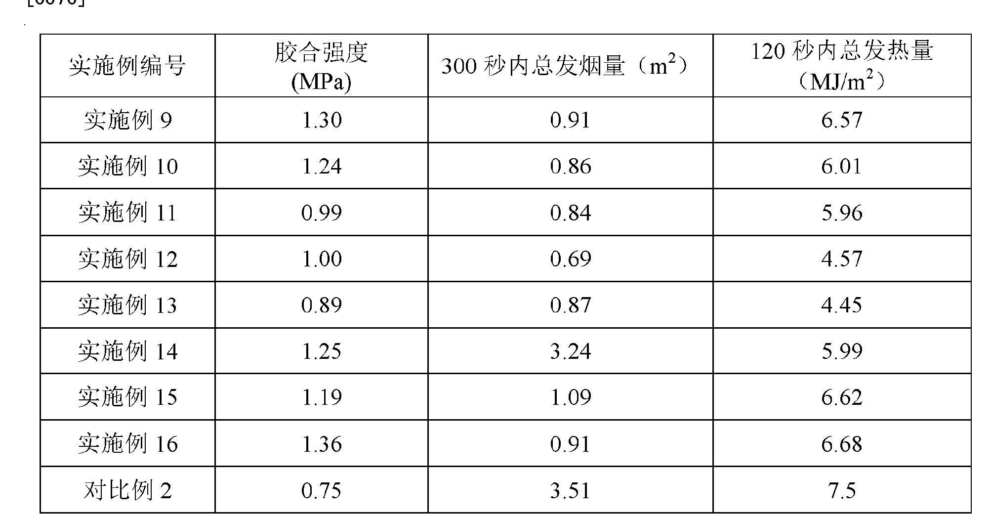 Figure CN102757754BD00081