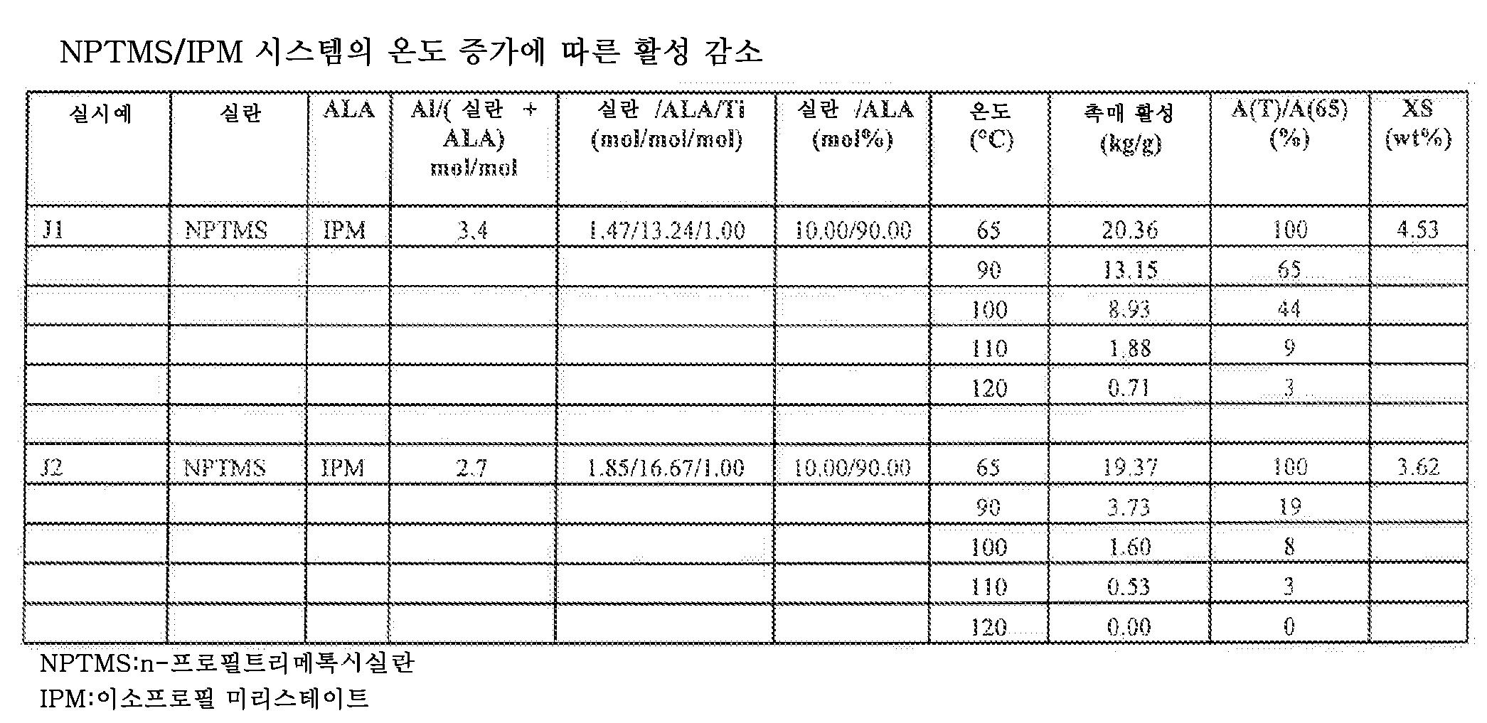 Figure 112010018268077-pct00015